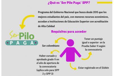 Ser pilo / Imagen suministrada
