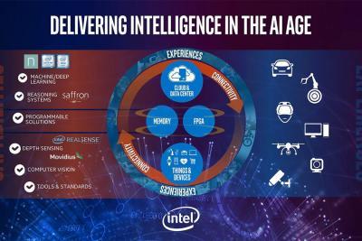 Al cumplir 50 años, Intel lidera la revolución digital