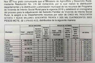 Construirán siete viviendas y mejorarán otras 15 en San Gil