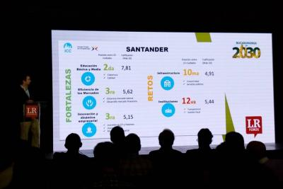 Conectividad y educación garantizan la competitividad en Bucaramanga