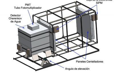 MuTe: el telescopio santandereano que analiza el interior de los volcanes