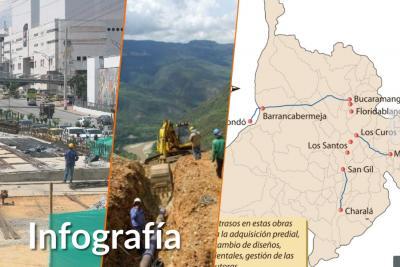 Retrasos y sobrecostos, el balance de las megaobras en Santander