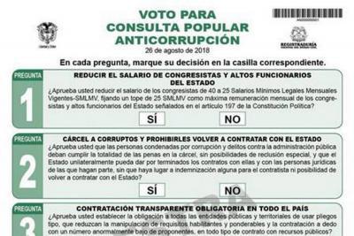 La Consulta Anticorrupción ya tiene tarjeta electoral