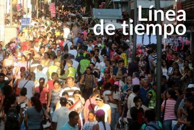 Línea de tiempo: la eterna invasión del espacio público en Bucaramanga