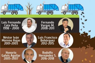 El Carrasco es la 'papa caliente' de los alcaldes de Bucaramanga