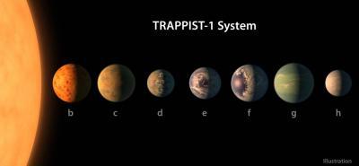 Imagen facilitada por Natura de la ilustración artística del sistema estelar con siete planetas de masa similar al nuestro, localizado por un grupo internacional de astrónomos. La ilustración está basada en los datos disponibles sobre sus diámetros, masas y distancias a su estrella anfitriona, TRAPPIST-1, una estrella enana ultra fría con un brillo cerca de mil veces menor al del Sol.