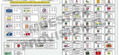 Tarjetón para la Cámara en Santander, incluye las circunscripciones para afrodescendientes (derecha) e indígenas (abajo).
